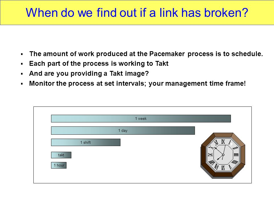 The amount of work produced at the Pacemaker process is to schedule. Each part of the process is working to Takt And are you providing a Takt image? M