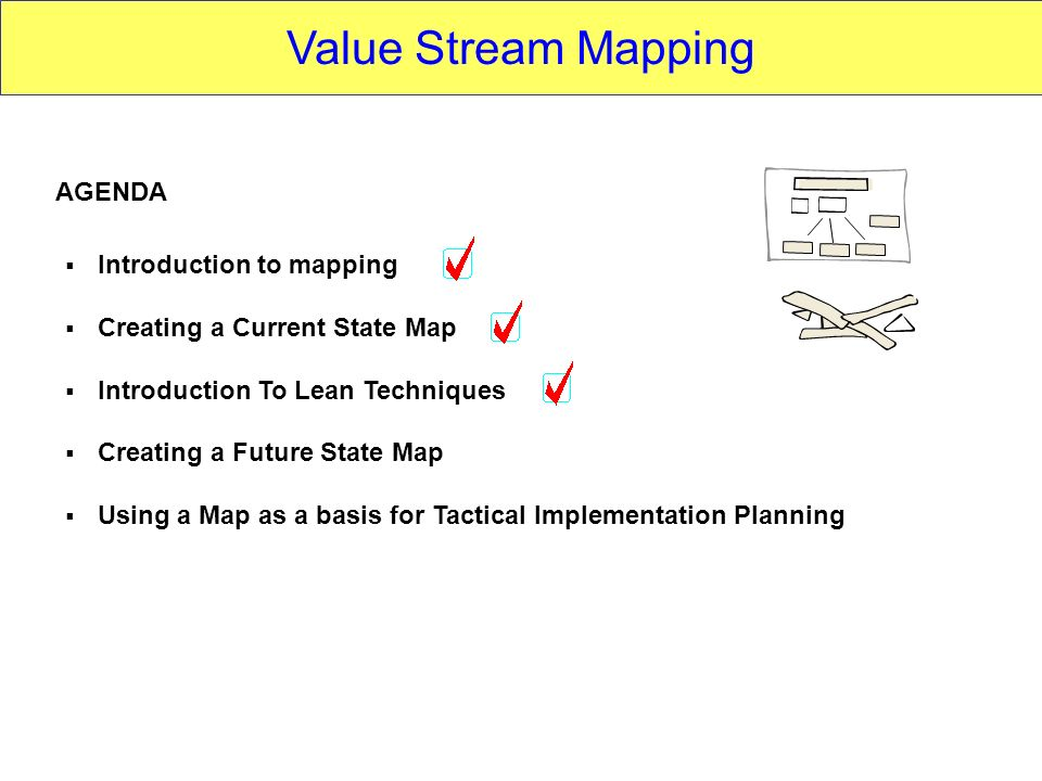 Introduction to mapping Creating a Current State Map Introduction To Lean Techniques Creating a Future State Map Using a Map as a basis for Tactical I