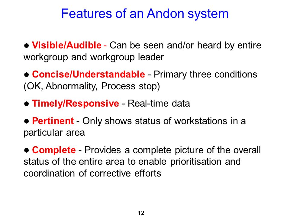 The 2 main types of Andon are activated manually by the operator/ Team leader by either: i) pressing static button ii) pulling a cord It can be used to highlight either production or maintenance concerns.