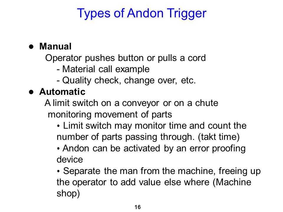 Simple Andon System 1818 Examples of Andon Boards