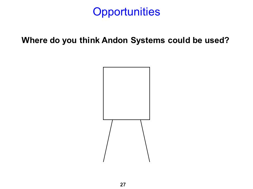 Where do you think Andon Systems could be used? 2727 Opportunities