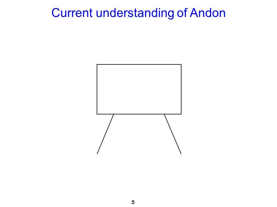 5 Current understanding of Andon