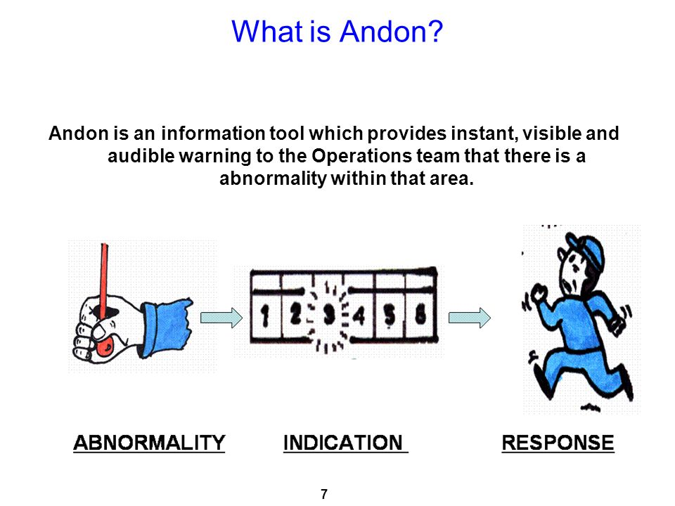 An Andon can take many different forms from simple indicator to complex control boards.