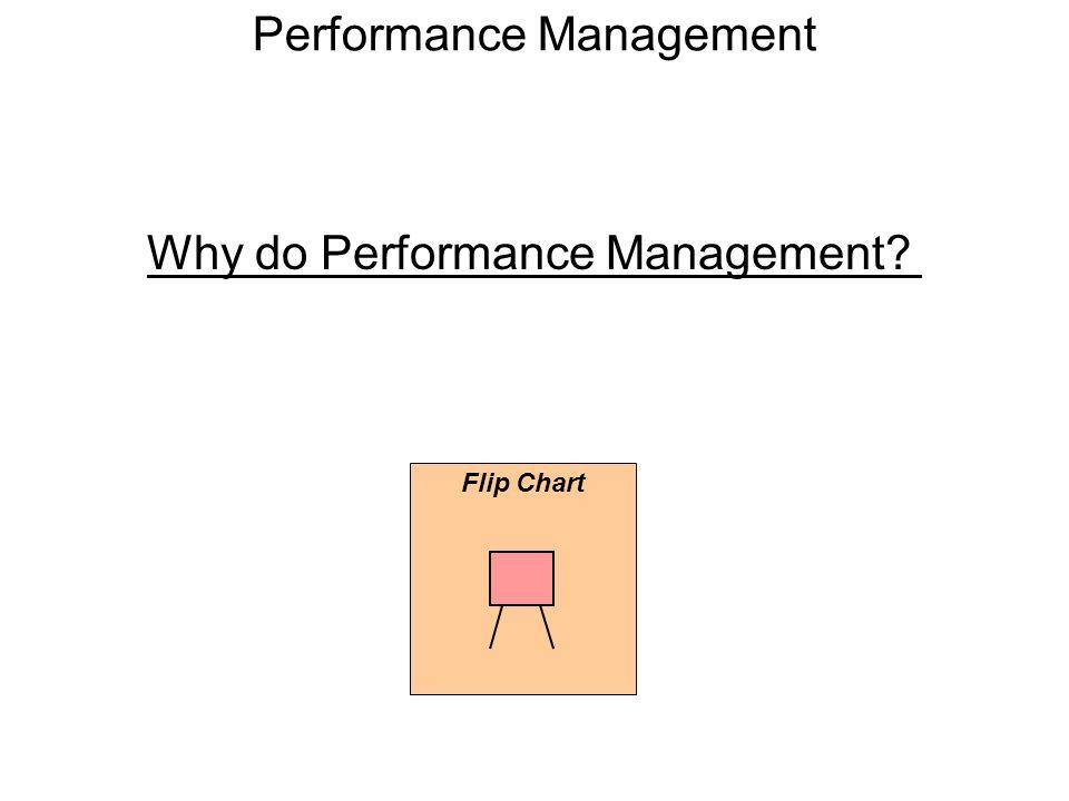 Why do Performance Management? Flip Chart Performance Management