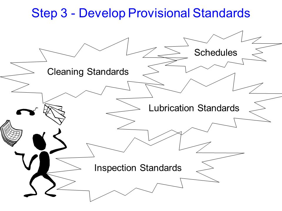 Cleaning Standards Lubrication Standards Inspection Standards Schedules Step 3 - Develop Provisional Standards