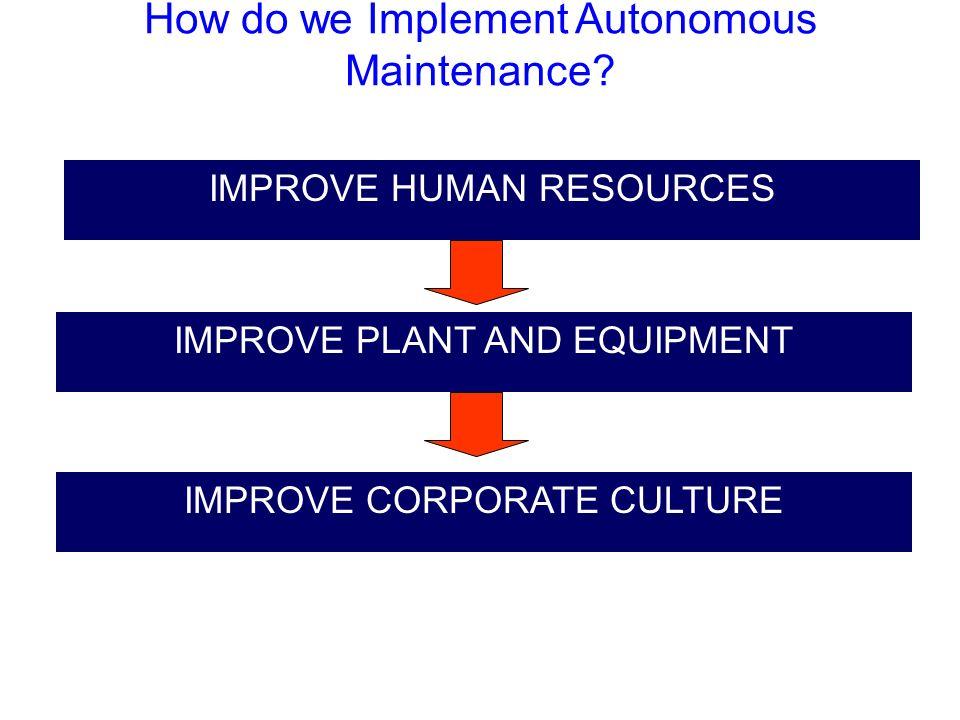 How do we Implement Autonomous Maintenance? IMPROVE HUMAN RESOURCES IMPROVE PLANT AND EQUIPMENT IMPROVE CORPORATE CULTURE