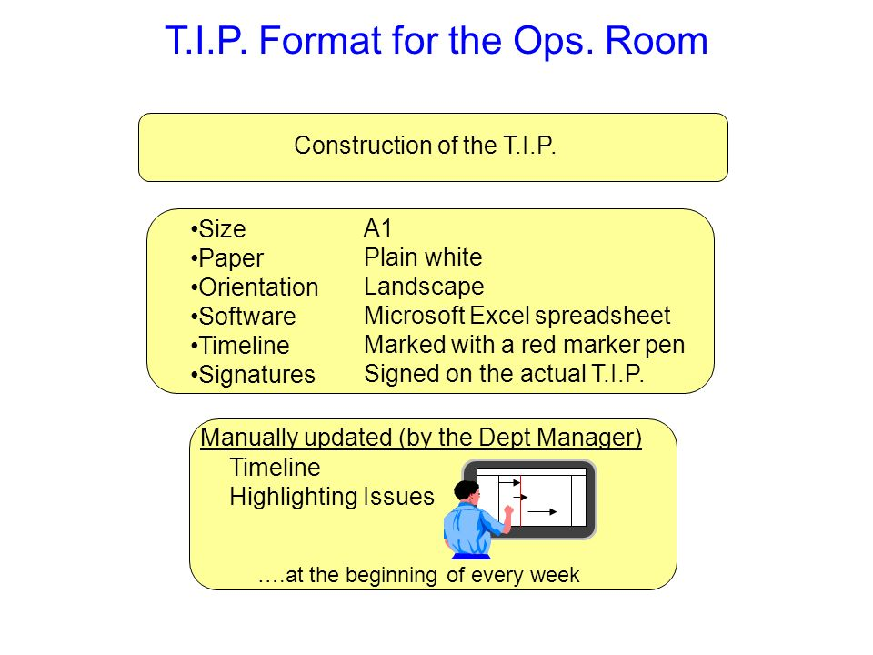 T.I.P. Format for the Ops. Room Construction of the T.I.P. A1 Plain white Landscape Microsoft Excel spreadsheet Marked with a red marker pen Signed on