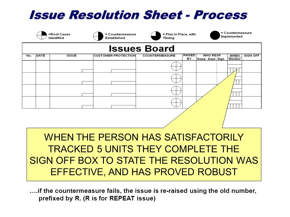Issue Resolution Sheet - Process WHEN THE PERSON HAS SATISFACTORILY TRACKED 5 UNITS THEY COMPLETE THE SIGN OFF BOX TO STATE THE RESOLUTION WAS EFFECTI