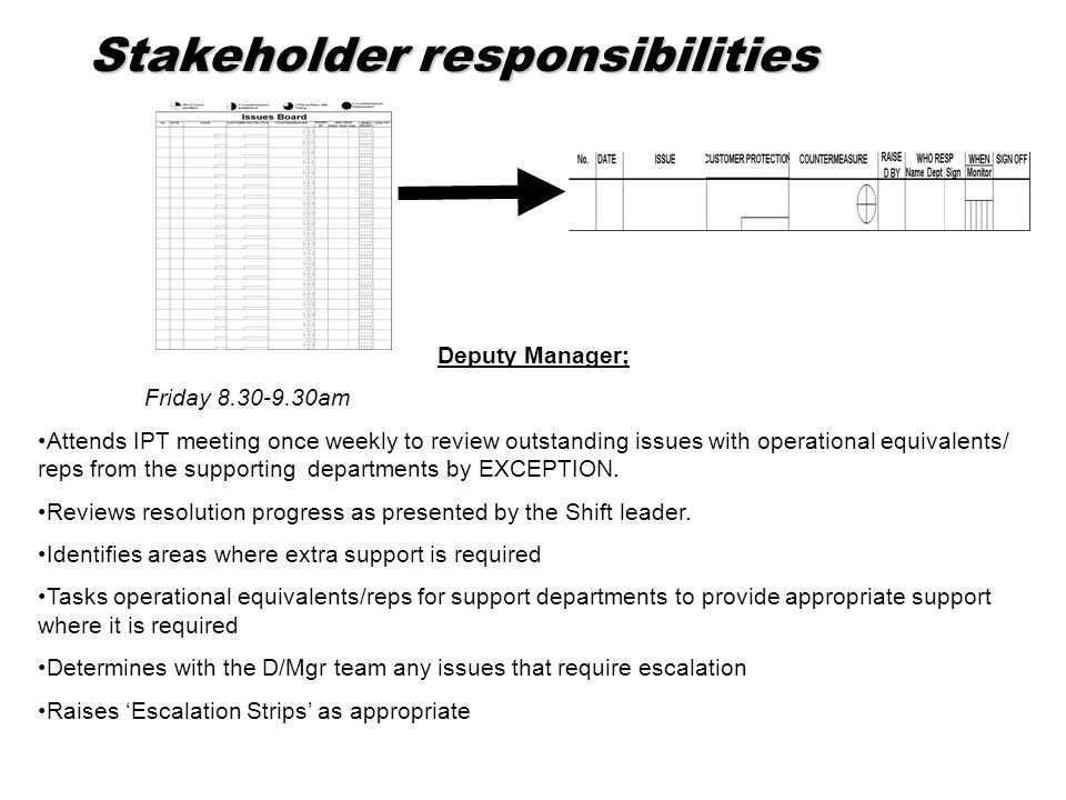 Stakeholder responsibilities Deputy Manager; Friday 8.30-9.30am Attends IPT meeting once weekly to review outstanding issues with operational equivale