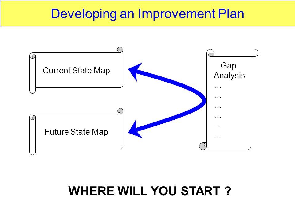 Current State MapFuture State Map Gap Analysis …...