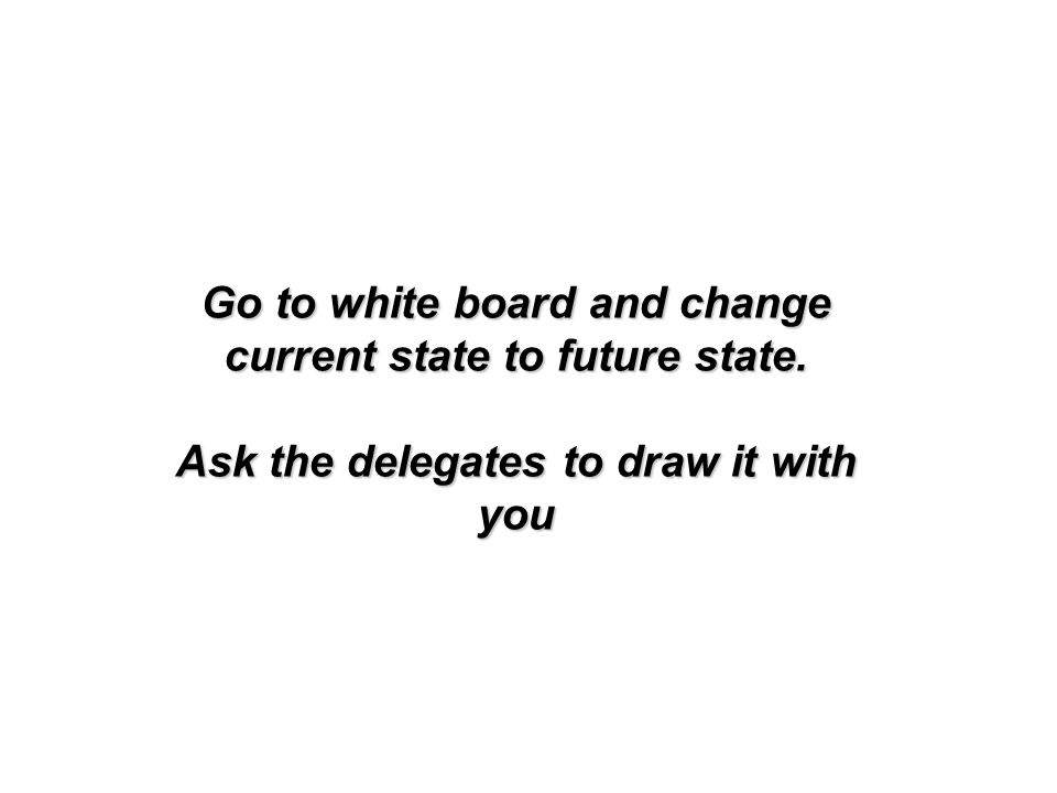 Go to white board and change current state to future state. Ask the delegates to draw it with you