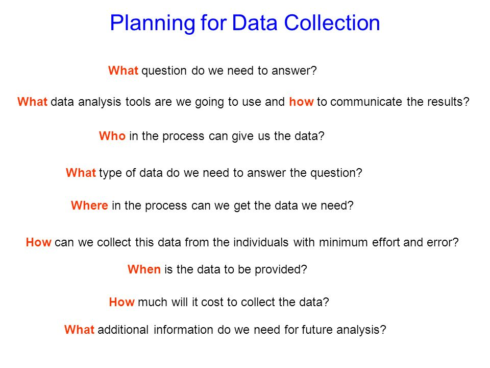 What question do we need to answer? What data analysis tools are we going to use and how to communicate the results? Who in the process can give us th