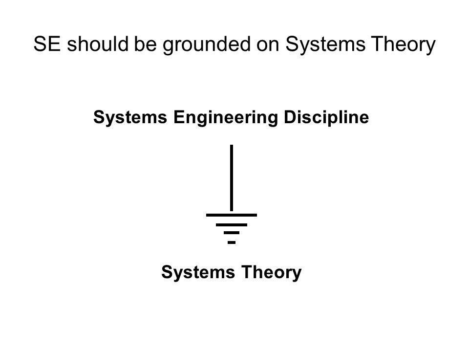 SE should be grounded on Systems Theory Systems Engineering Discipline Systems Theory