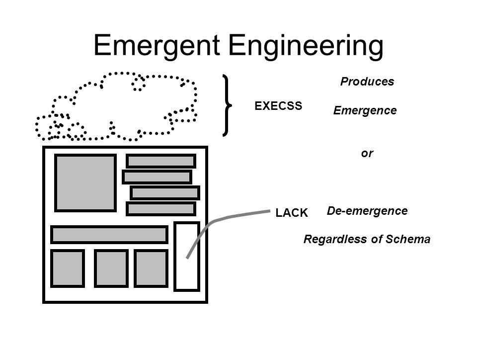 Emergent Engineering EXECSS LACK Produces Emergence or De-emergence Regardless of Schema