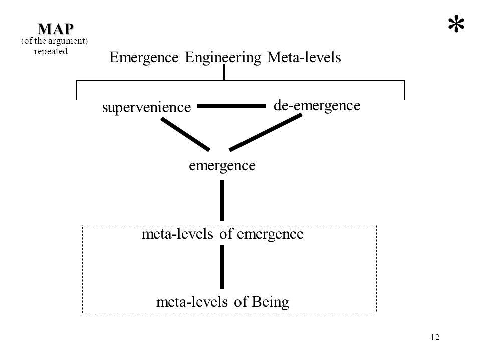 12 Emergence Engineering Meta-levels supervenience de-emergence emergence meta-levels of emergence meta-levels of Being MAP (of the argument) * repeat