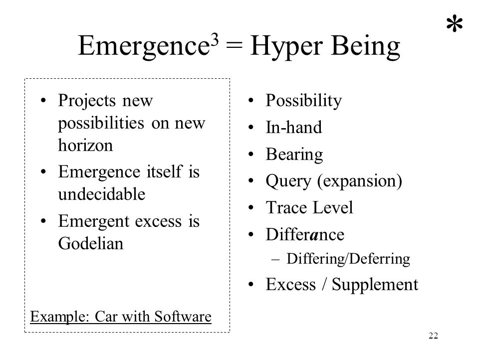 22 Emergence 3 = Hyper Being Projects new possibilities on new horizon Emergence itself is undecidable Emergent excess is Godelian Possibility In-hand