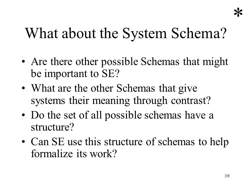 36 What about the System Schema? Are there other possible Schemas that might be important to SE? What are the other Schemas that give systems their me