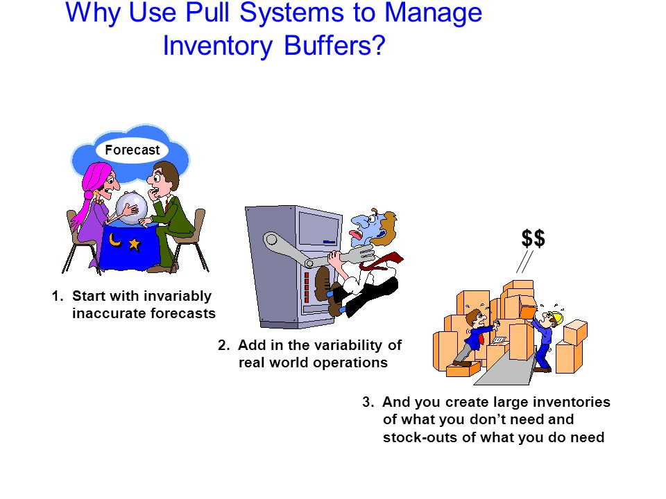 1 Pull System Workshop THE GOAL: Directly link all processes - from the customer back to raw material suppliers - to improve responsiveness, shorten l