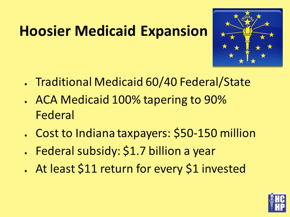 Hoosier Medicaid Expansion Traditional Medicaid 60/40 Federal/State ACA Medicaid 100% tapering to 90% Federal Cost to Indiana taxpayers: $50-150 million Federal subsidy: $1.7 billion a year At least $11 return for every $1 invested