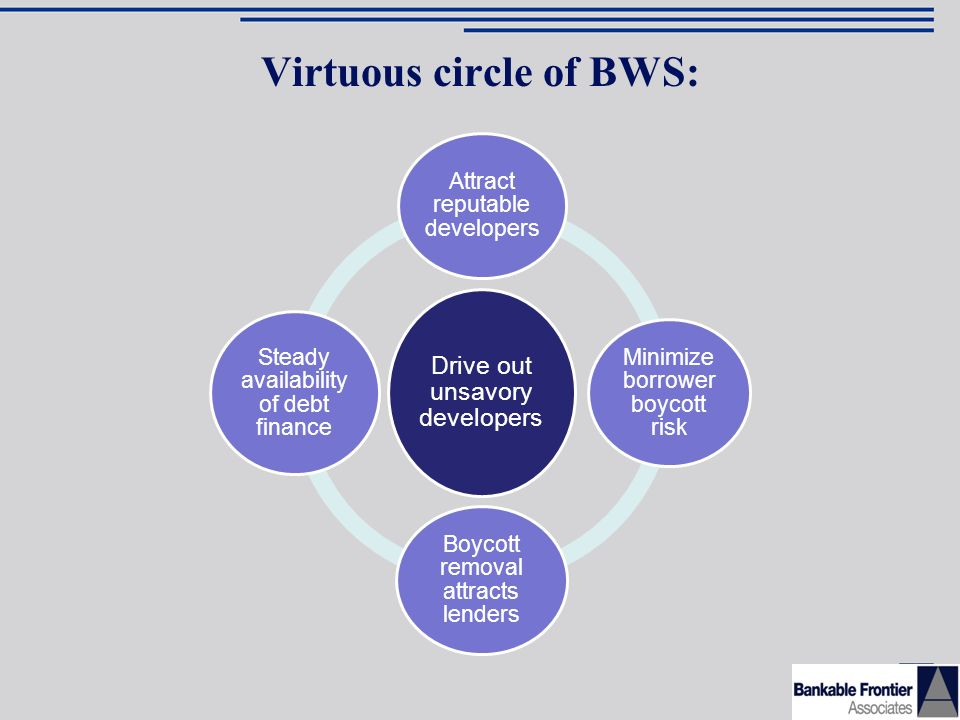 Virtuous circle of BWS: Drive out unsavory developers Attract reputable developers Minimize borrower boycott risk Boycott removal attracts lenders Steady availability of debt finance