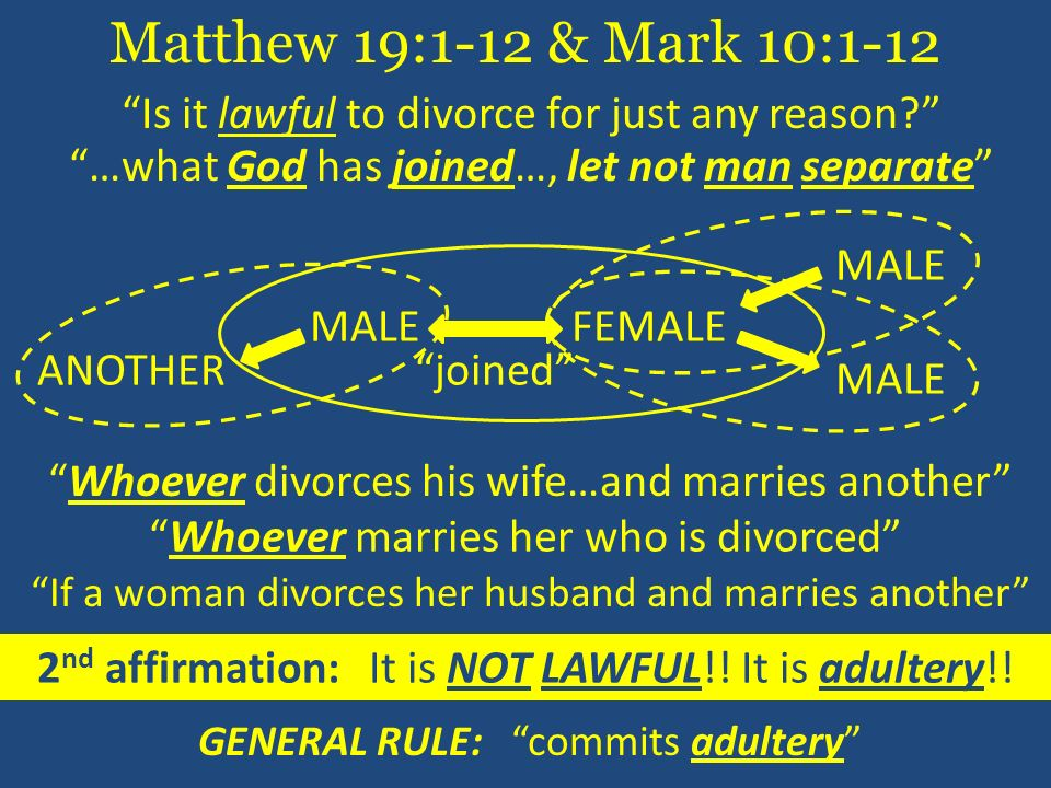 Matthew 19:1-12 & Mark 10:1-12 …what God has joined…, let not man separate MALEFEMALE joined Whoever divorces his wife… If a woman divorces her husban