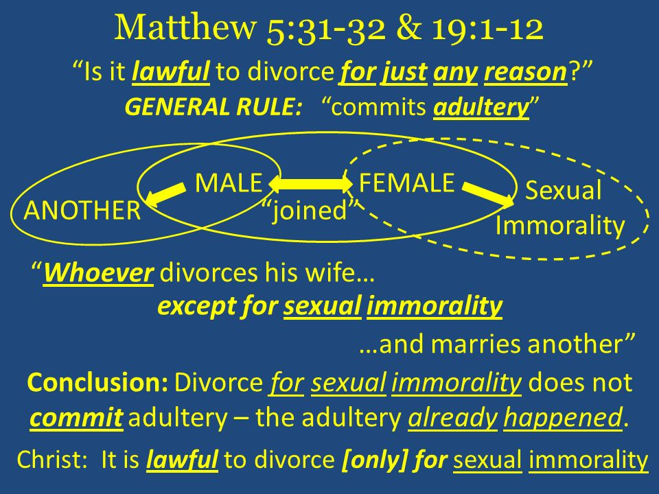 Matthew 5:31-32 & 19:1-12 MALEFEMALE joined Whoever divorces his wife… GENERAL RULE: commits adultery …and marries another ANOTHER Is it lawful to div