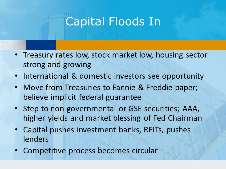 Capital Floods In Treasury rates low, stock market low, housing sector strong and growing International & domestic investors see opportunity Move from Treasuries to Fannie & Freddie paper; believe implicit federal guarantee Step to non-governmental or GSE securities; AAA, higher yields and market blessing of Fed Chairman Capital pushes investment banks, REITs, pushes lenders Competitive process becomes circular