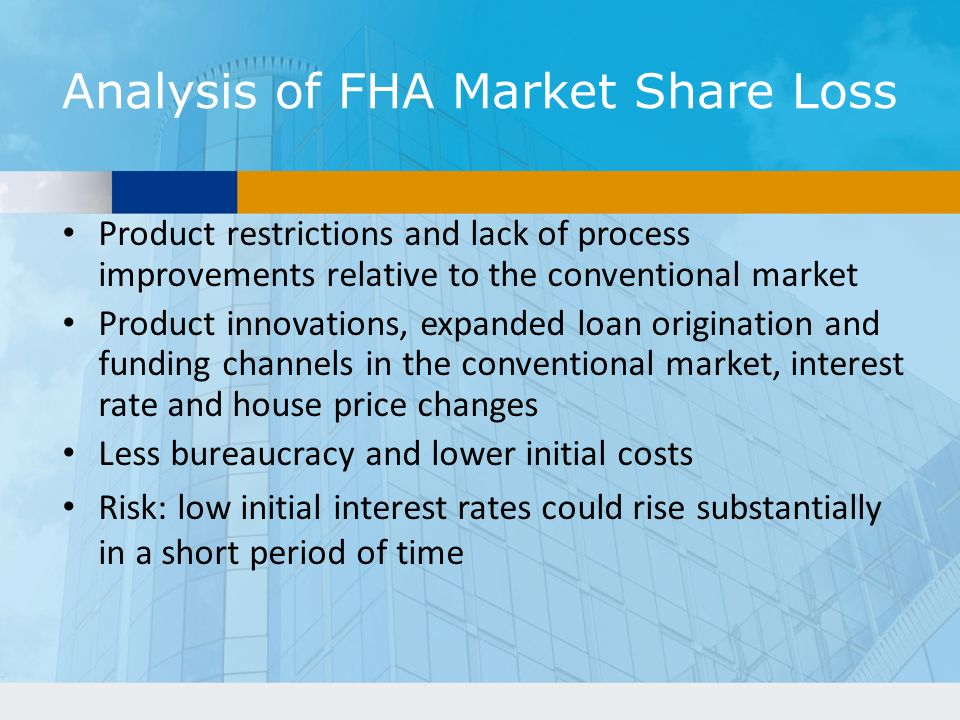 Analysis of FHA Market Share Loss Product restrictions and lack of process improvements relative to the conventional market Product innovations, expanded loan origination and funding channels in the conventional market, interest rate and house price changes Less bureaucracy and lower initial costs Risk: low initial interest rates could rise substantially in a short period of time