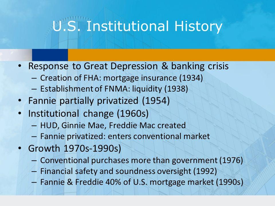 U.S. Institutional History Response to Great Depression & banking crisis – Creation of FHA: mortgage insurance (1934) – Establishment of FNMA: liquidi