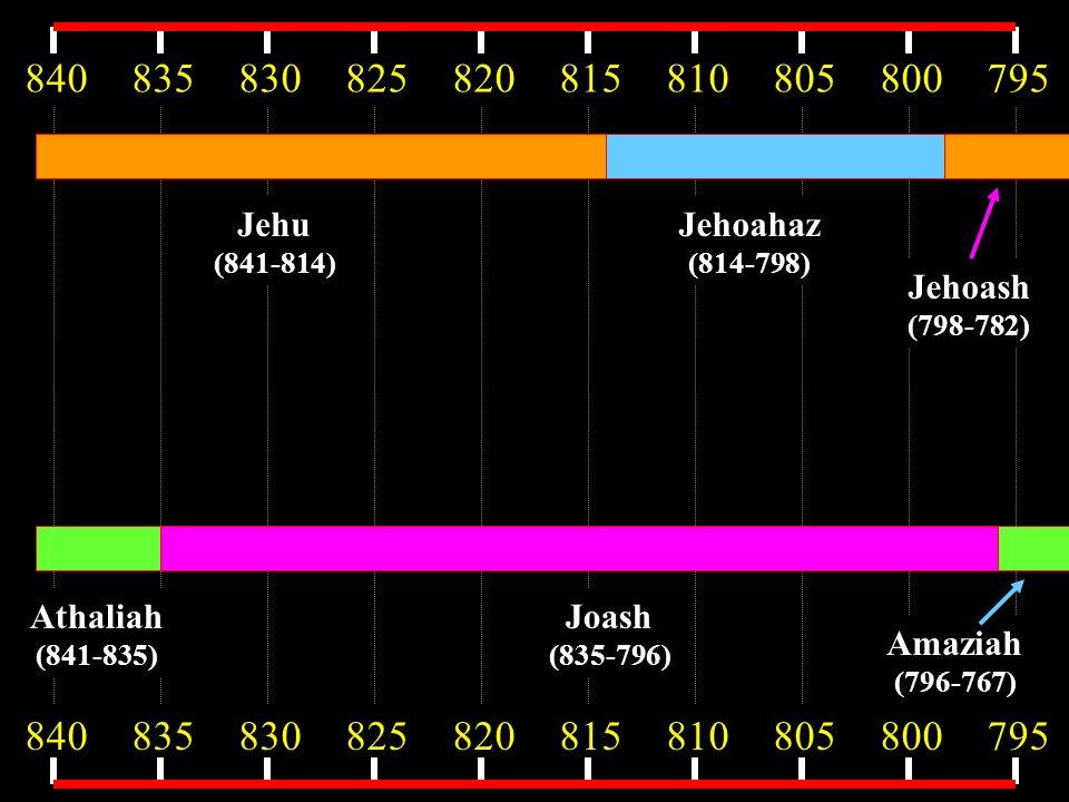 840835830825820815810805800795 Jehu (841-814) 840835830825820815810805800795 Athaliah (841-835) Jehoahaz (814-798) Joash (835-796) Amaziah (796-767) Jehoash (798-782)
