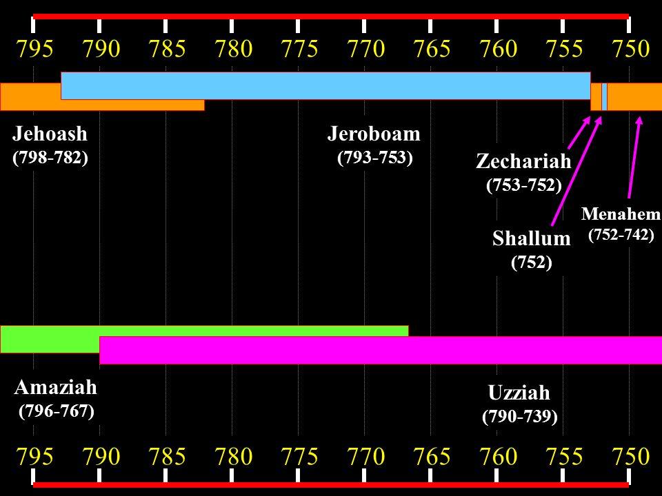 795790785780775770765760755750 Jehoash (798-782) Amaziah (796-767) 795790785780775770765760755750 Jeroboam (793-753) Zechariah (753-752) Shallum (752) Uzziah (790-739) Menahem (752-742)