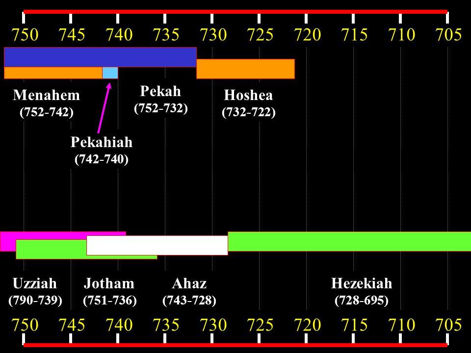 750745740735730725720715710705 Menahem (752-742) Uzziah (790-739) Pekahiah (742-740) 750745740735730725720715710705 Jotham (751-736) Ahaz (743-728) Hezekiah (728-695) Pekah (752-732) Hoshea (732-722)