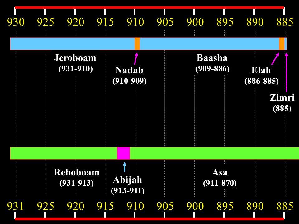 930925920915910905900895890885 931925920915910905900895890885 Jeroboam (931-910) Nadab (910-909) Baasha (909-886) Elah (886-885) Zimri (885) Rehoboam (931-913) Abijah (913-911) Asa (911-870)