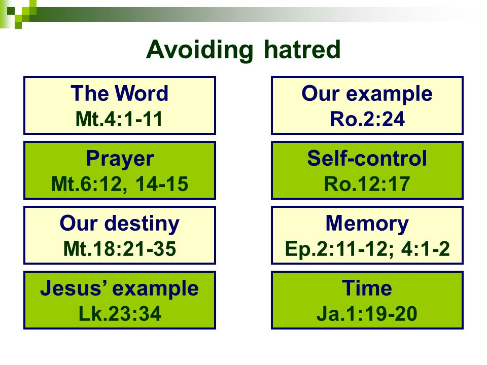 Avoiding hatred The Word Mt.4:1-11 Prayer Mt.6:12, 14-15 Our destiny Mt.18:21-35 Jesus example Lk.23:34 Our example Ro.2:24 Self-control Ro.12:17 Memo
