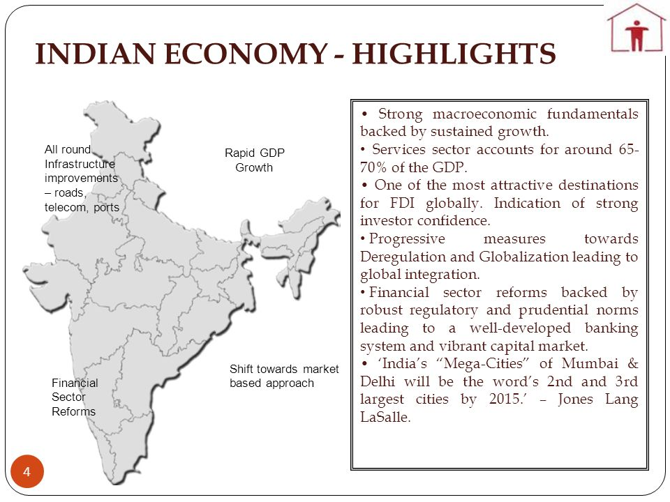 INDIAN ECONOMY - HIGHLIGHTS Strong macroeconomic fundamentals backed by sustained growth.