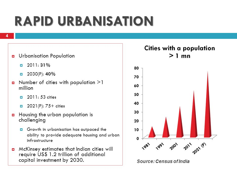 RAPID URBANISATION 4 Urbanisation Population 2011: 31% 2030(P): 40% Number of cities with population >1 million 2011: 53 cities 2021(P): 75+ cities Housing the urban population is challenging Growth in urbanisation has outpaced the ability to provide adequate housing and urban infrastructure McKinsey estimates that Indian cities will require US$ 1.2 trillion of additional capital investment by 2030.
