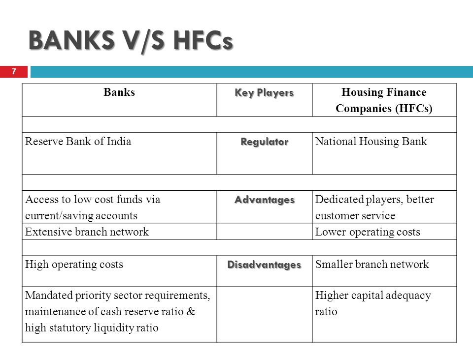 BANKS V/S HFCs Banks Key Players Housing Finance Companies (HFCs) Reserve Bank of IndiaRegulator National Housing Bank Access to low cost funds via current/saving accountsAdvantages Dedicated players, better customer service Extensive branch networkLower operating costs High operating costsDisadvantages Smaller branch network Mandated priority sector requirements, maintenance of cash reserve ratio & high statutory liquidity ratio Higher capital adequacy ratio 7