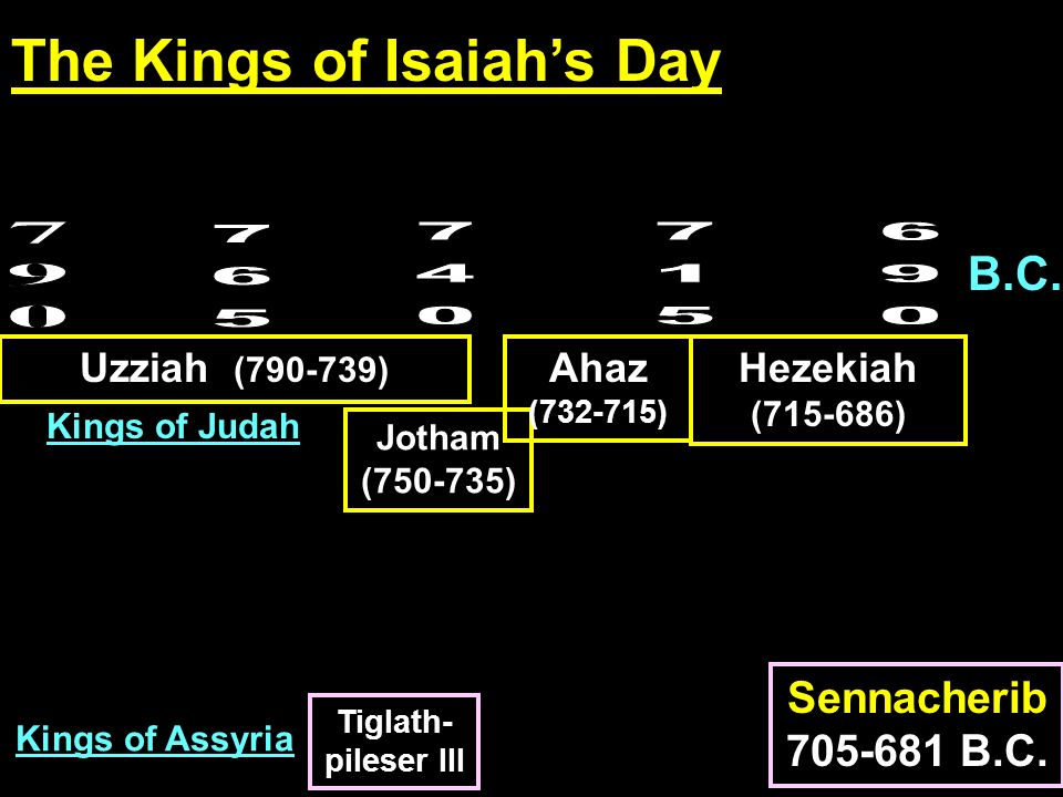 B.C. Uzziah (790-739) Jotham (750-735) Ahaz (732-715) Hezekiah (715-686) Tiglath- pileser III Sennacherib 705-681 B.C. Kings of Assyria Kings of Judah