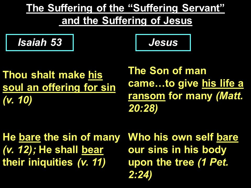 The Suffering of the Suffering Servant and the Suffering of Jesus Isaiah 53Jesus Thou shalt make his soul an offering for sin (v. 10) The Son of man c