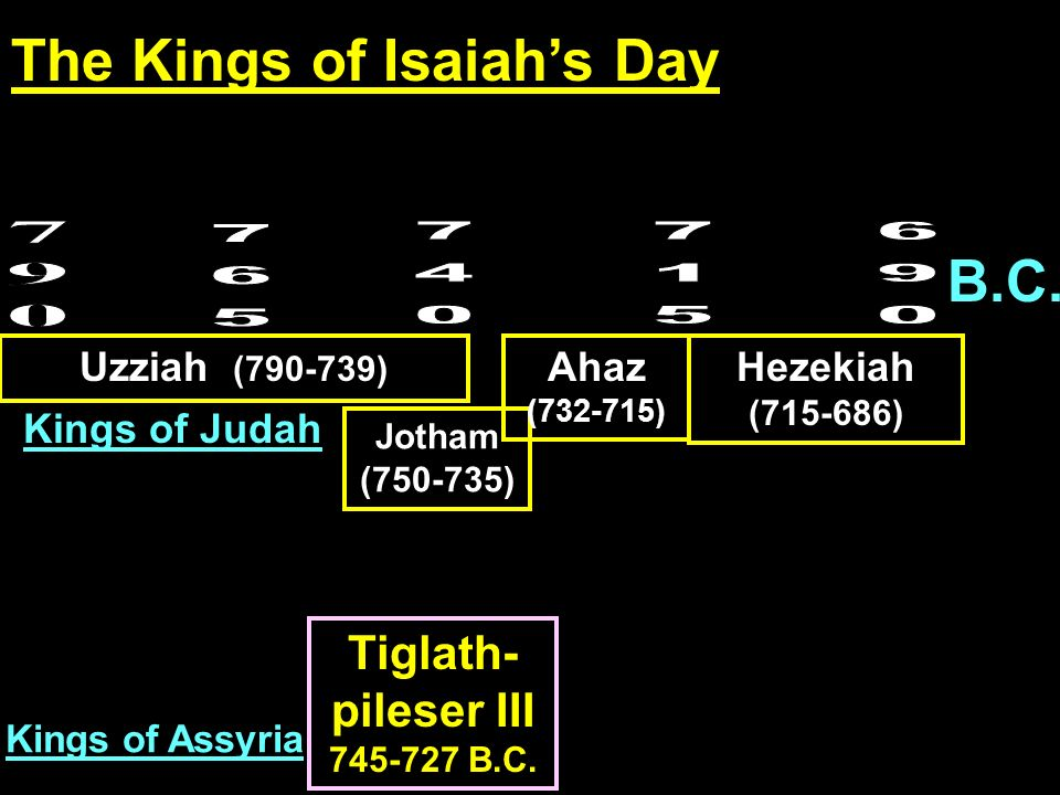 B.C. Uzziah (790-739) Jotham (750-735) Ahaz (732-715) Hezekiah (715-686) Tiglath- pileser III 745-727 B.C. Kings of Assyria Kings of Judah The Kings o