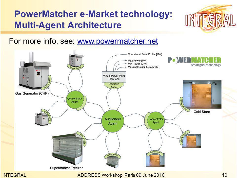 INTEGRALADDRESS Workshop, Paris 09 June 201010 PowerMatcher e-Market technology: Multi-Agent Architecture For more info, see: www.powermatcher.net