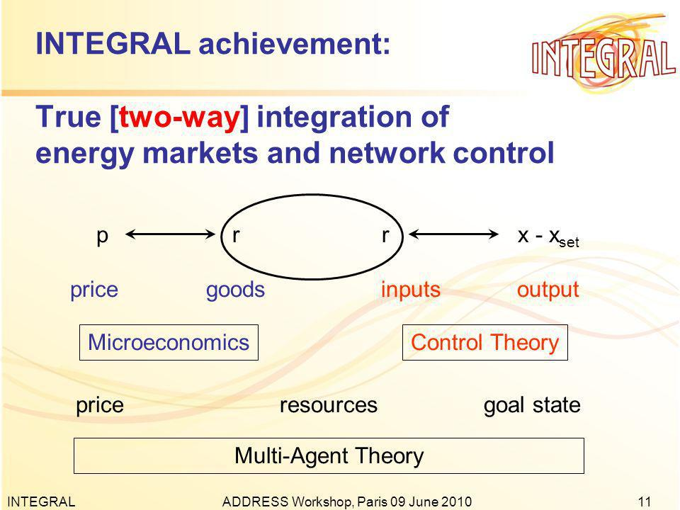 INTEGRALADDRESS Workshop, Paris 09 June 201011 INTEGRAL achievement: True [two-way] integration of energy markets and network control Microeconomics pr pricegoods Control Theory rx - x set inputsoutput priceresourcesgoal state Multi-Agent Theory