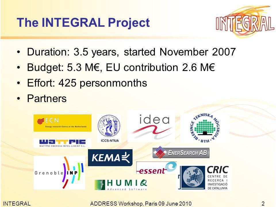 INTEGRALADDRESS Workshop, Paris 09 June The INTEGRAL Project Duration: 3.5 years, started November 2007 Budget: 5.3 M, EU contribution 2.6 M Effort: 425 personmonths Partners