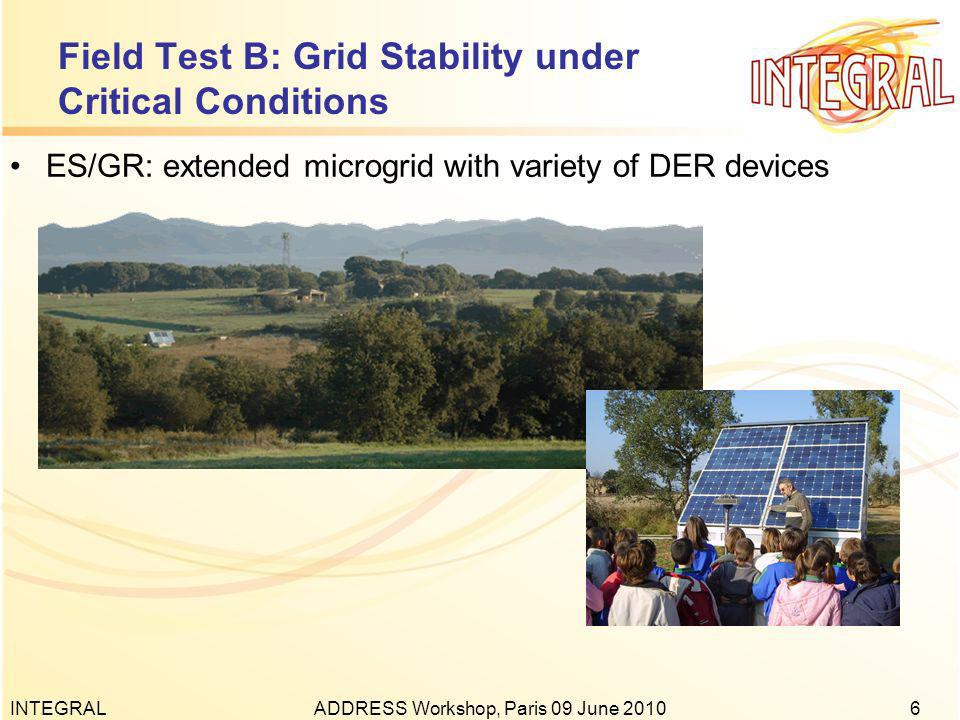 INTEGRALADDRESS Workshop, Paris 09 June Field Test B: Grid Stability under Critical Conditions ES/GR: extended microgrid with variety of DER devices