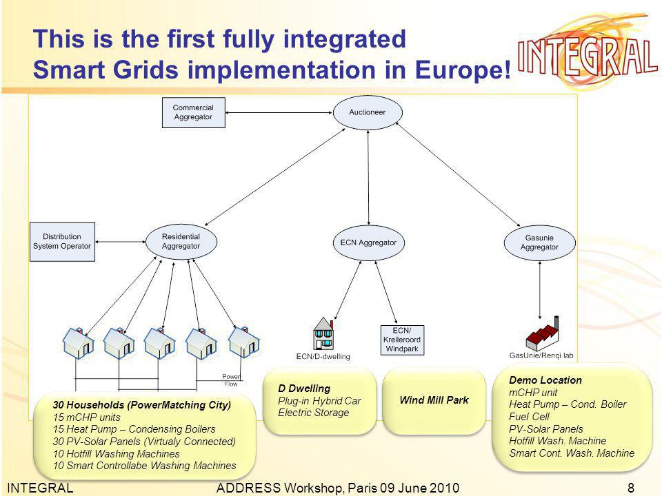 INTEGRALADDRESS Workshop, Paris 09 June 20108 This is the first fully integrated Smart Grids implementation in Europe.