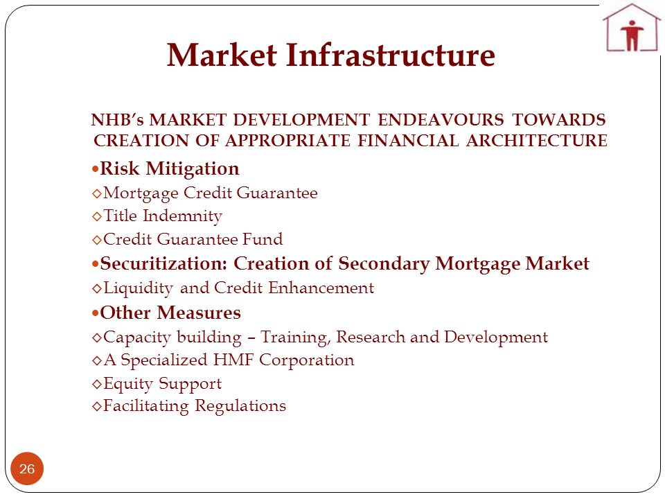 NHBs MARKET DEVELOPMENT ENDEAVOURS TOWARDS CREATION OF APPROPRIATE FINANCIAL ARCHITECTURE Risk Mitigation Mortgage Credit Guarantee Title Indemnity Cr