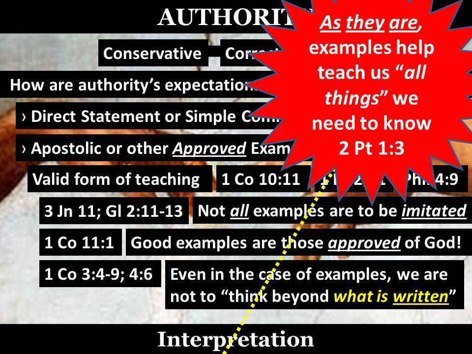 AUTHORITY ConservativeCorrectObjective Interpretation How are authoritys expectations (commands) determined? Direct Statement or Simple Command Valid