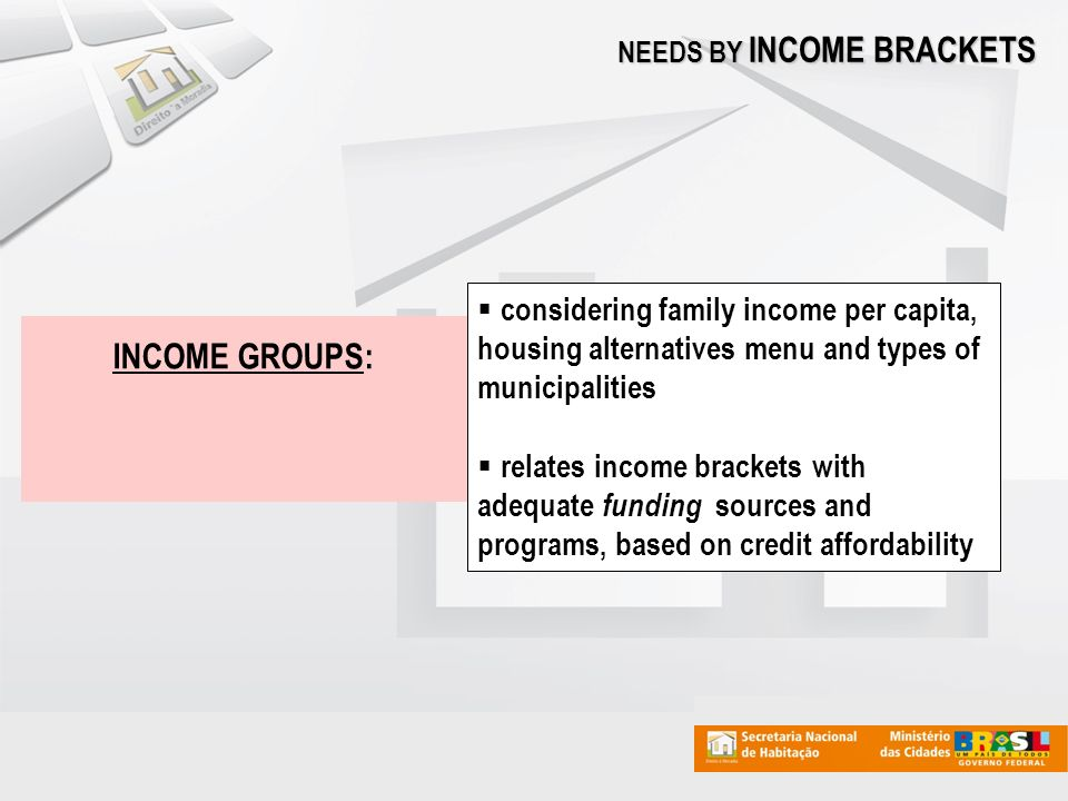 INCOME GROUPS: NEEDS BY INCOME BRACKETS considering family income per capita, housing alternatives menu and types of municipalities relates income brackets with adequate funding sources and programs, based on credit affordability