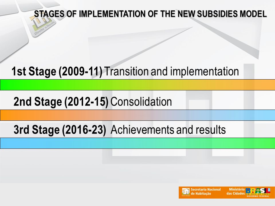 STAGES OF IMPLEMENTATION OF THE NEW SUBSIDIES MODEL 1st Stage (2009-11) Transition and implementation 2nd Stage (2012-15) Consolidation 3rd Stage (2016-23) Achievements and results