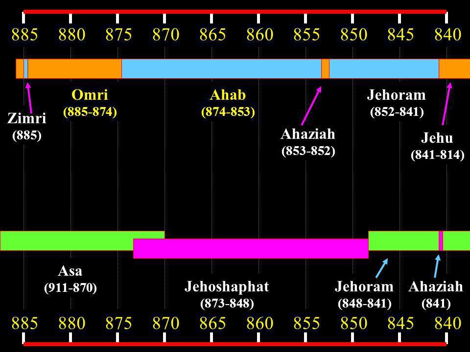 885880875870865860855850845840 Omri (885-874) Ahab (874-853) Ahaziah (853-852) Jehoram (852-841) 885880875870865860855850845840 Zimri (885) Jehu (841-814) Asa (911-870) Jehoshaphat (873-848) Jehoram (848-841) Ahaziah (841)